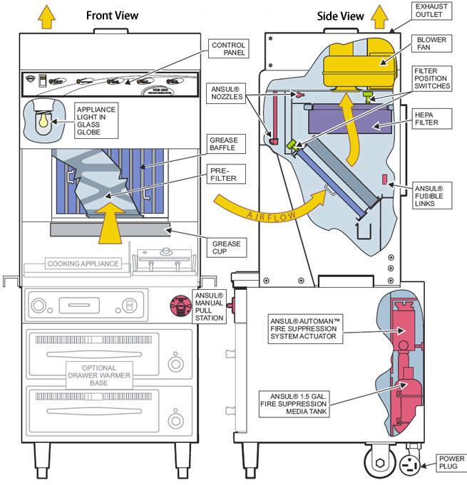 Wells-VCS-Diagram Wells Deep Fryer Wiring Diagram on wells waffle iron wiring diagram, frymaster electric fryer wiring diagram, wells deep fryer parts,